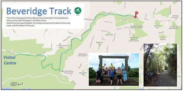 Beveridge Track Map